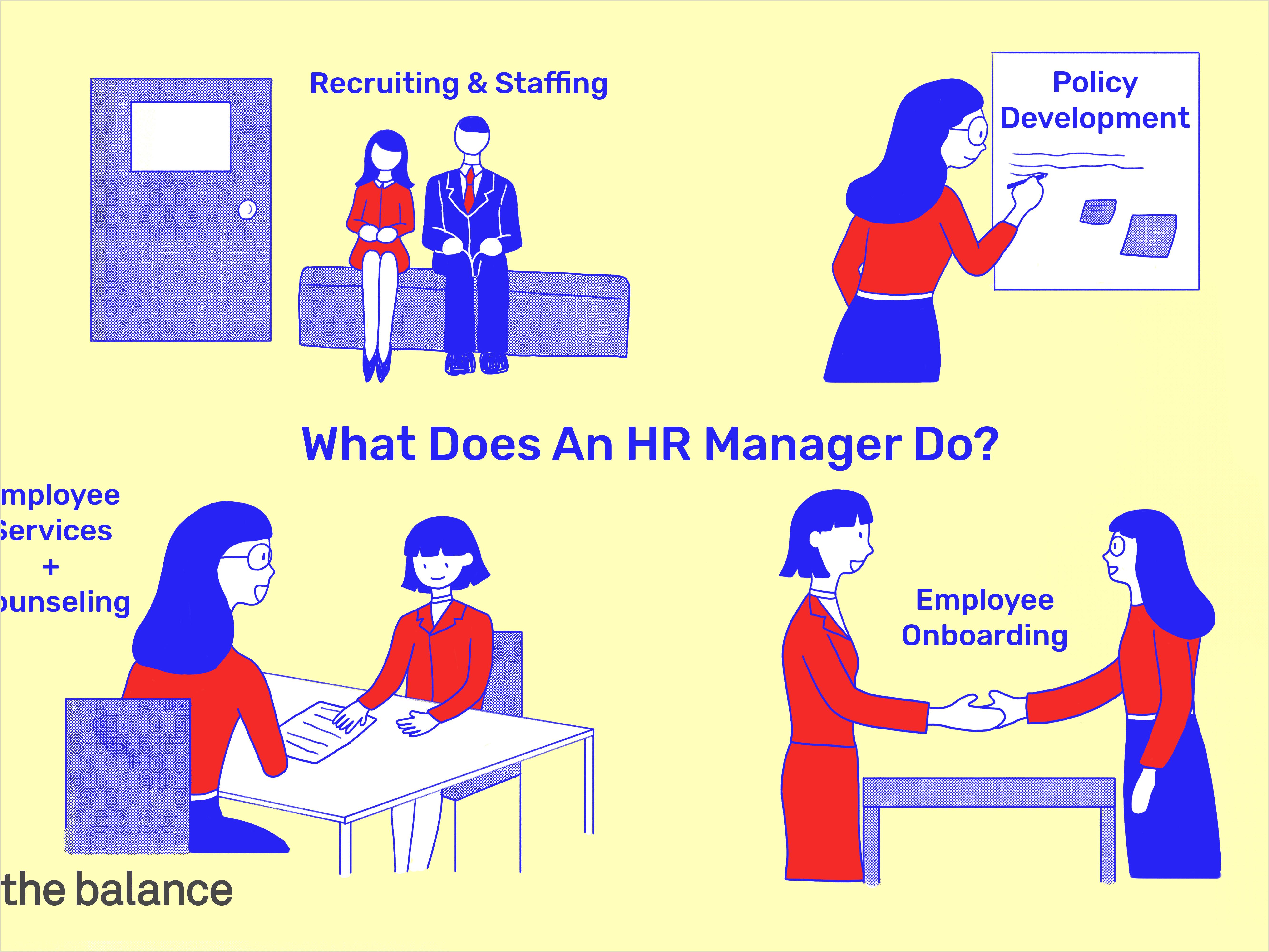 Hotel Director Of Sales Job Description See A Sample Human Resources Manager Job Description