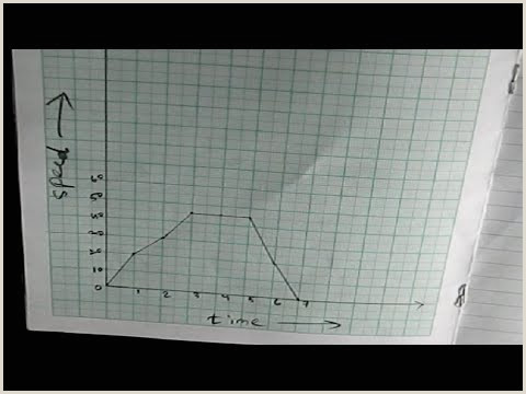 Maths How to draw a graph on paper English