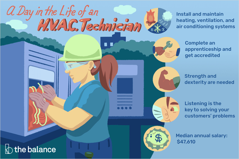 Hvac Technician Resume Skills Hvac Technician Job Description Salary Skills & More
