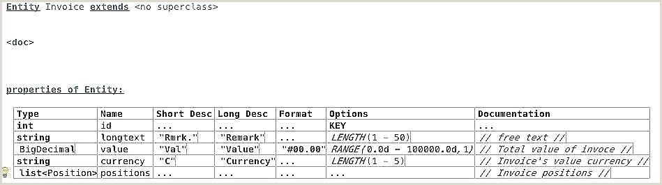 Partial Invoice Template Partial Invoice Template Partial