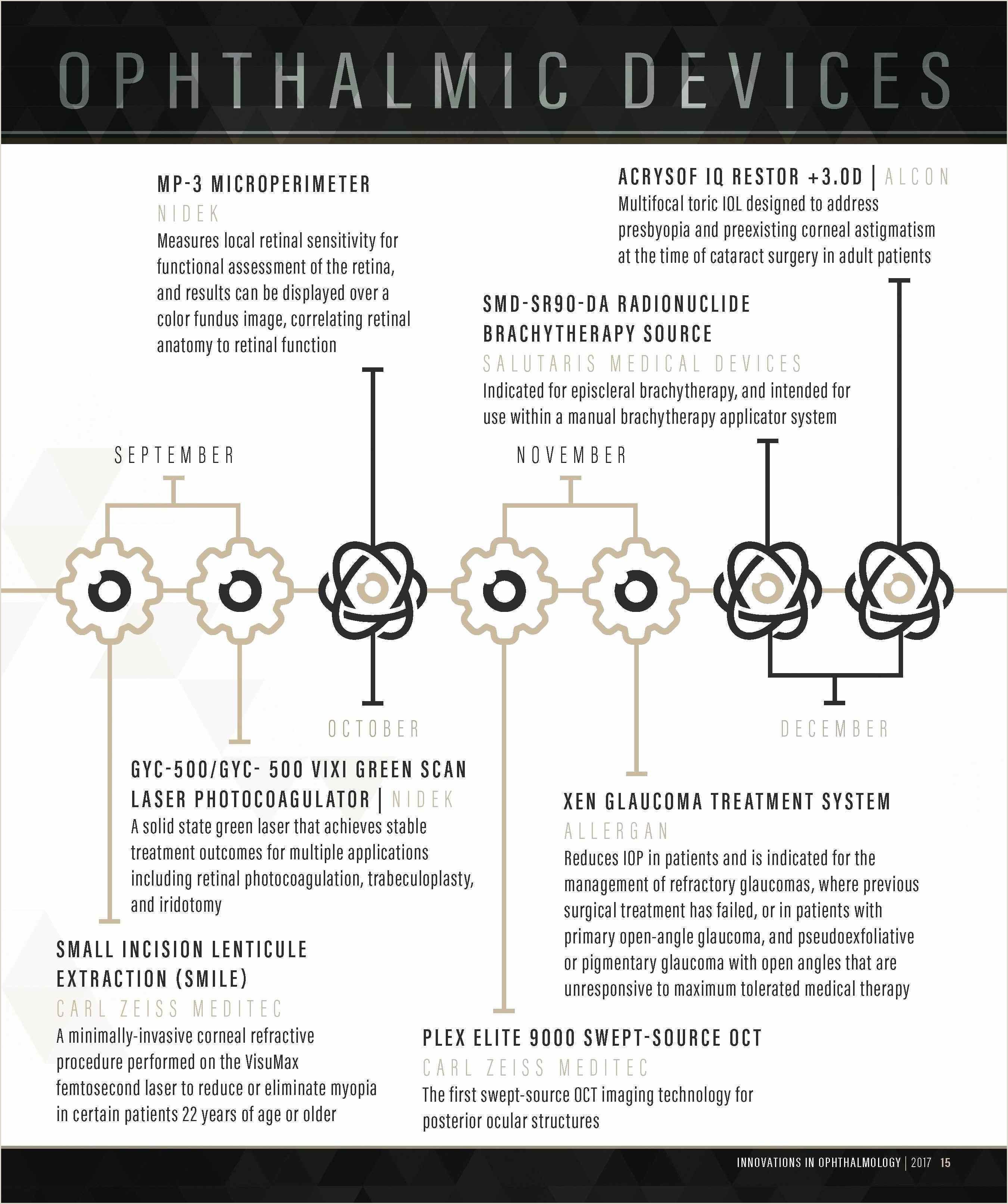 Ios Developer Resume Developer Resume Template Sample Web Developer Resume
