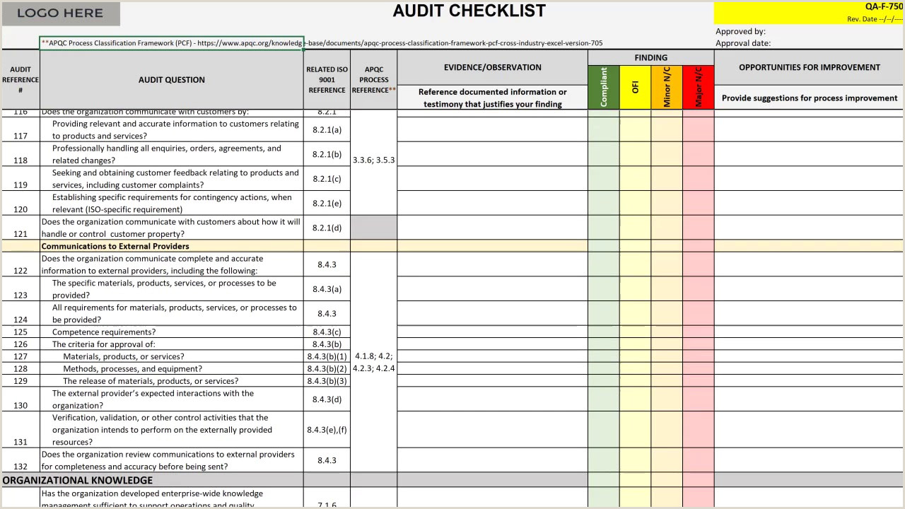Process Audit Checklist Iatf Iso 9001 Approach For