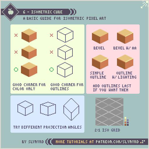 Slynyrd is creating Pixel Art and Tutorials