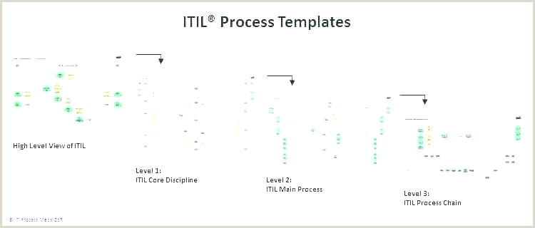 Itil Incident Management Policy Template Itil Policy Template – Digitalhustle