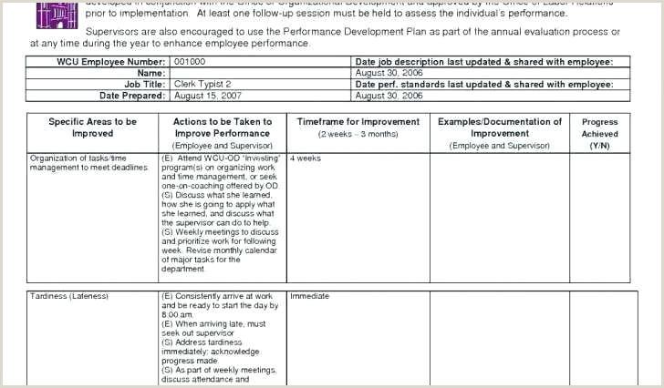 Itil Service Definition Example Template Change Management Process Document Itil Templates