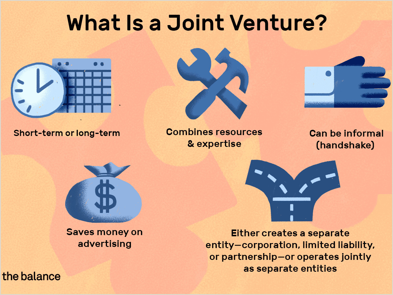 What is a Joint Venture and How Does It Work