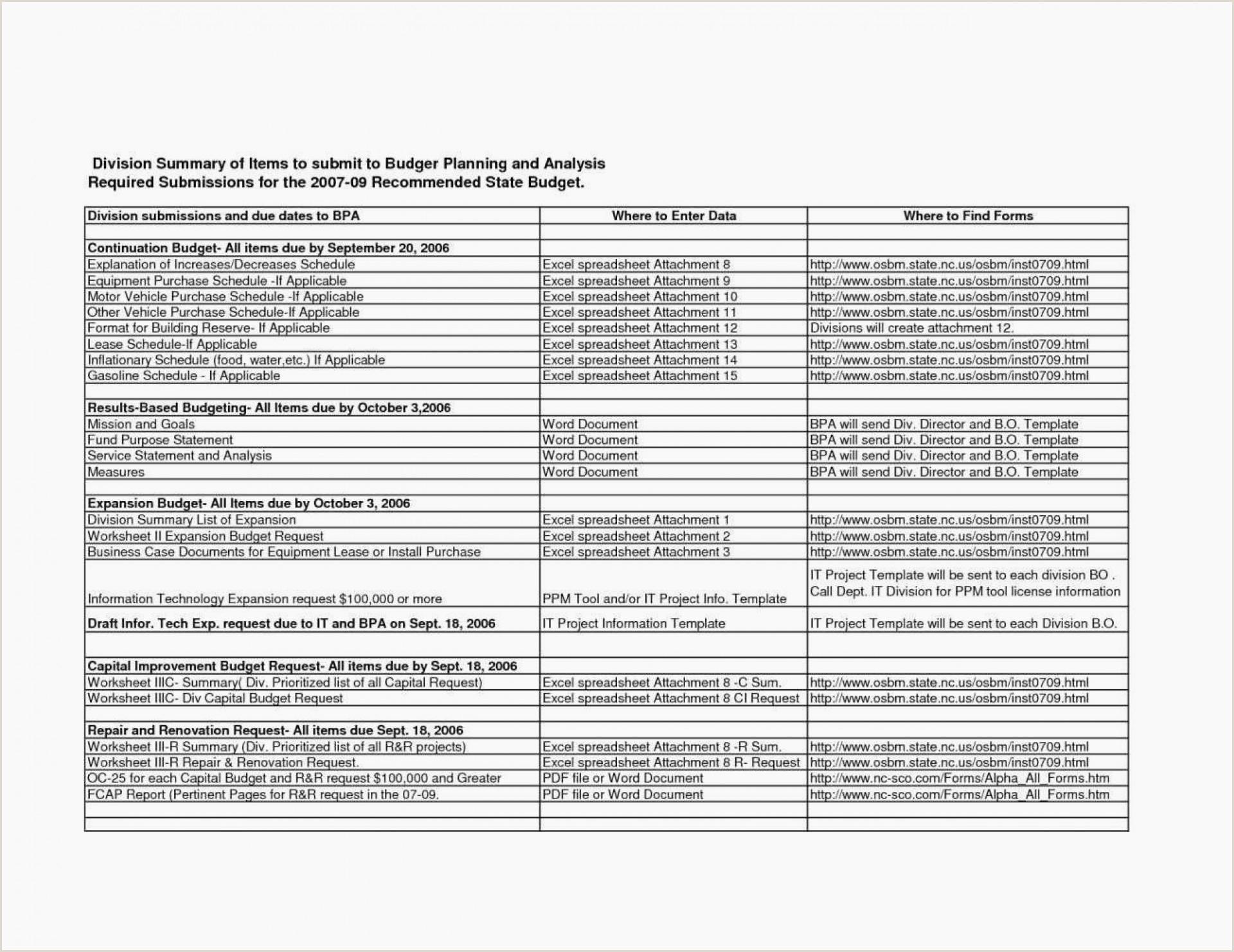 Kitchen Remodel Checklist Excel Kitchen Remodel Bud Spreadsheet Luxury Bathroom Checklist