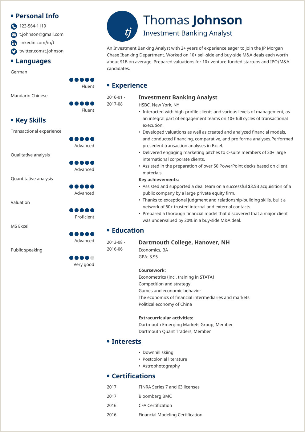 Latest Cv format for Experienced Banking Professionals Investment Banking Resume Sample and Writing Guide [20
