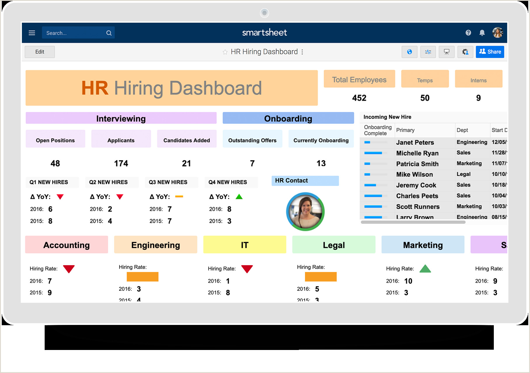 HR Dashboards Samples & Templates