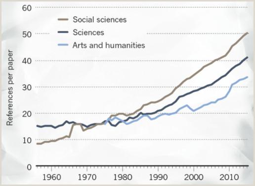 Rédaction Médicale et Scientifique Citations