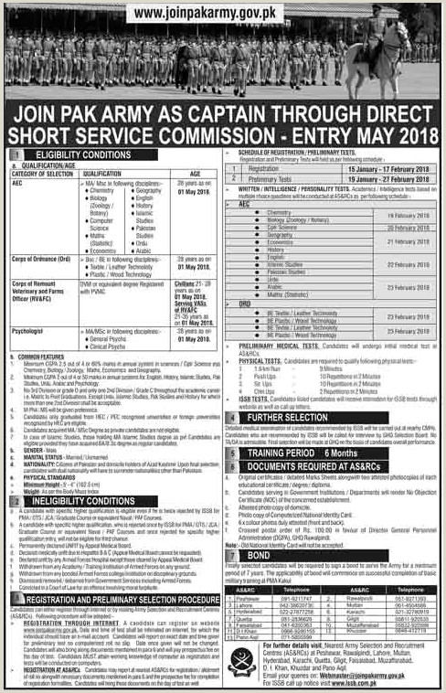Latest Cv format In Pakistan Pakistan Army Jobs 2018 as Captain 2019 Job Advertisement