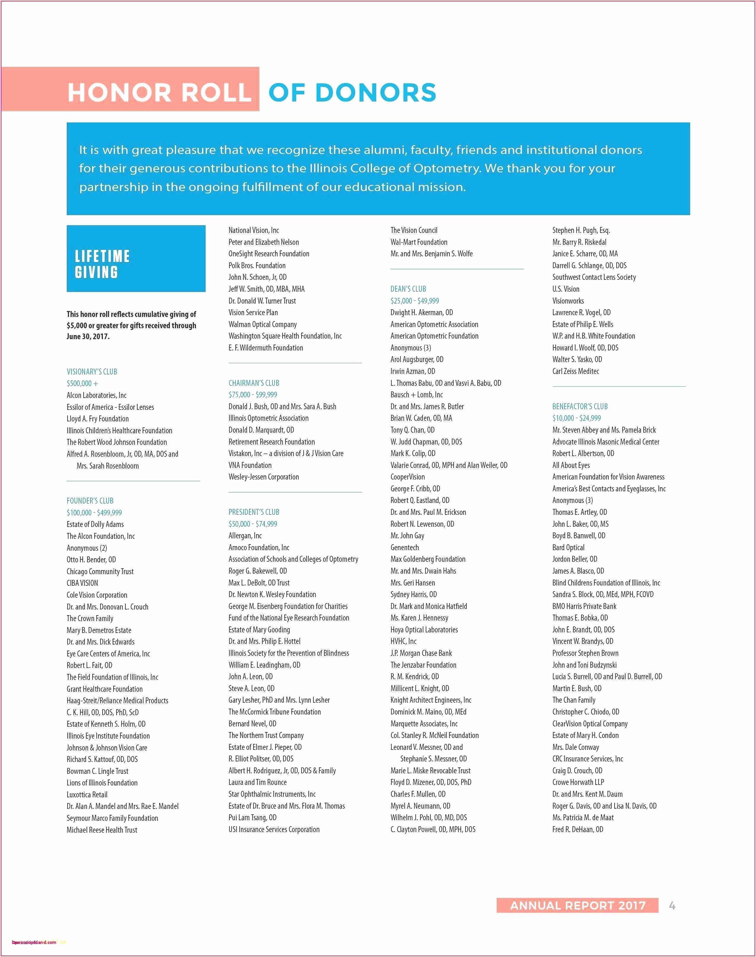 Lebenslauf Amerikanisch Muster Word Management Summary Vorlage Word Amerikanischer Lebenslauf