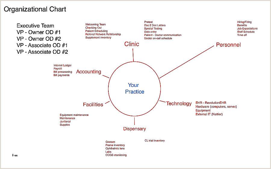 Lebenslauf Muster Free Download Free Resume Templates Word Document Best Lebenslauf Vorlage