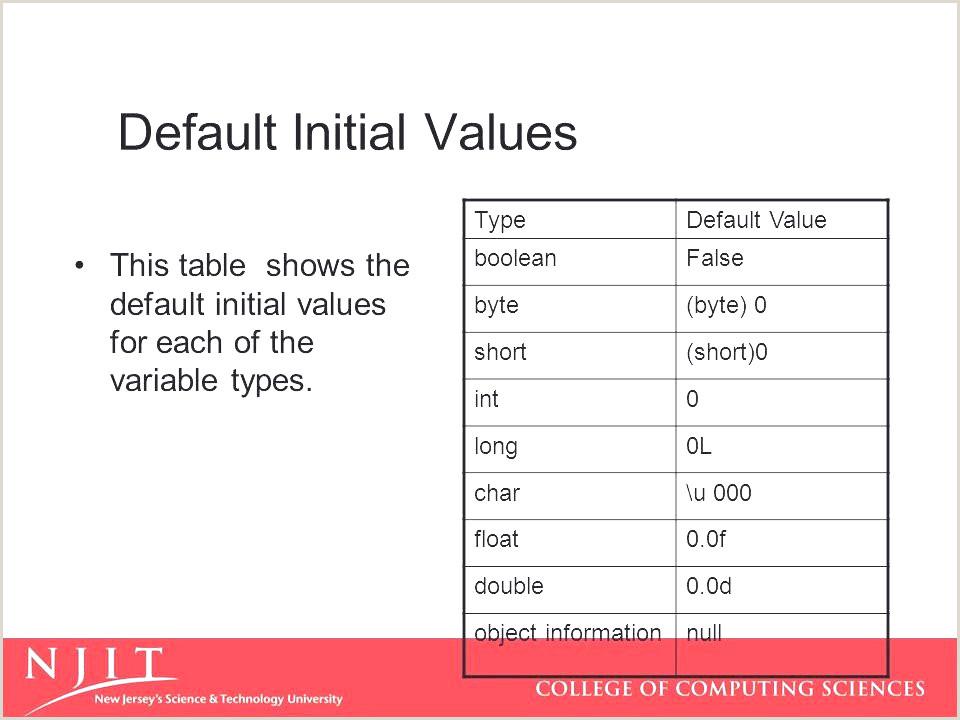 Lebenslauf Muster In Word Rechnung Erstellen Vorlage Einfach Lebenslauf Muster