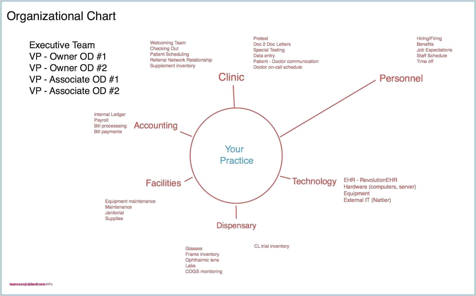 Lebenslauf Muster Kostenlos Open Office 15 Lebenslauf Openoffice Vorlage Kostenlos