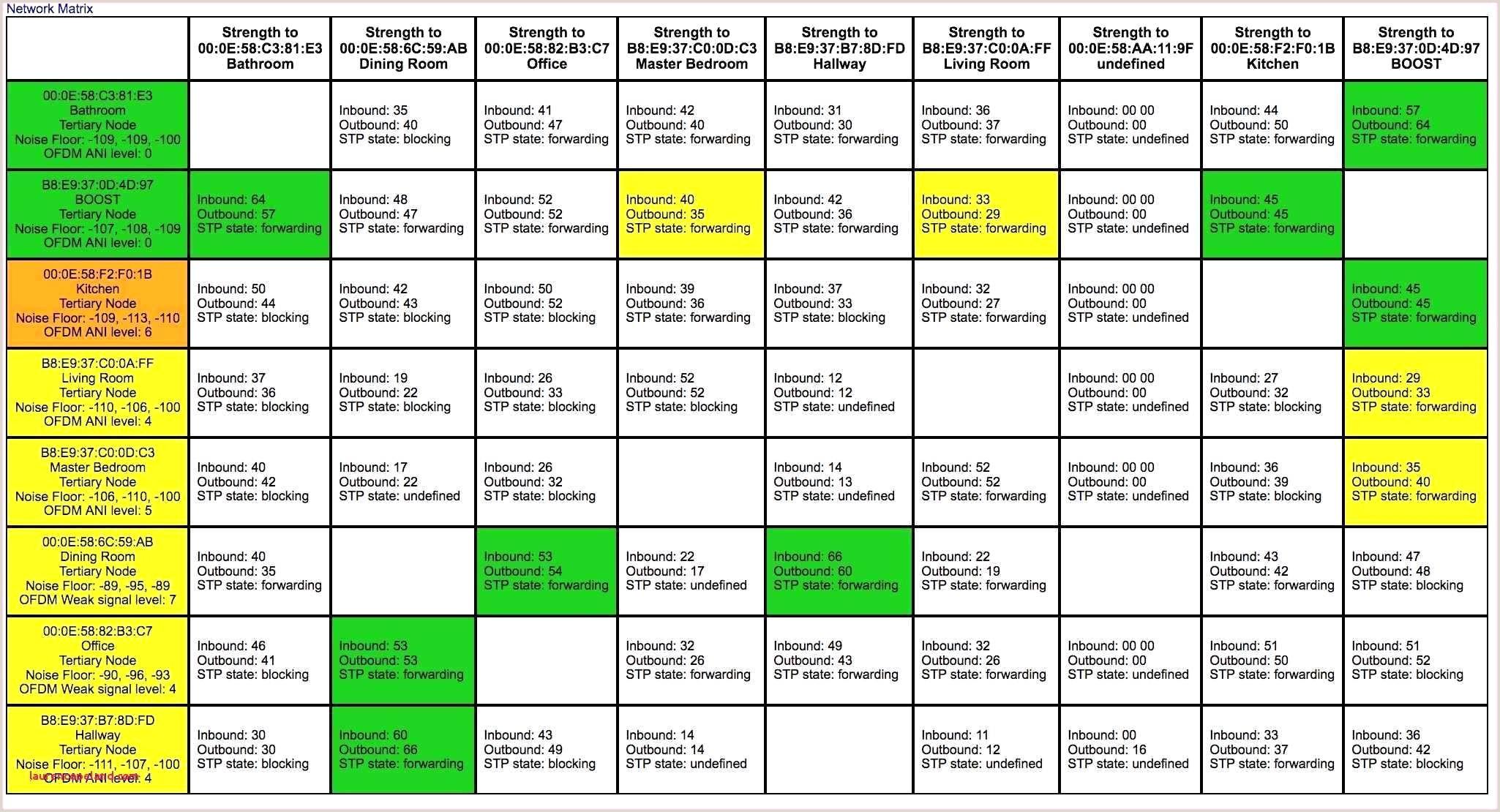 Lebenslauf Muster Mit Foto 51 Schön Auflistung Von Tabellarischer Lebenslauf Studium