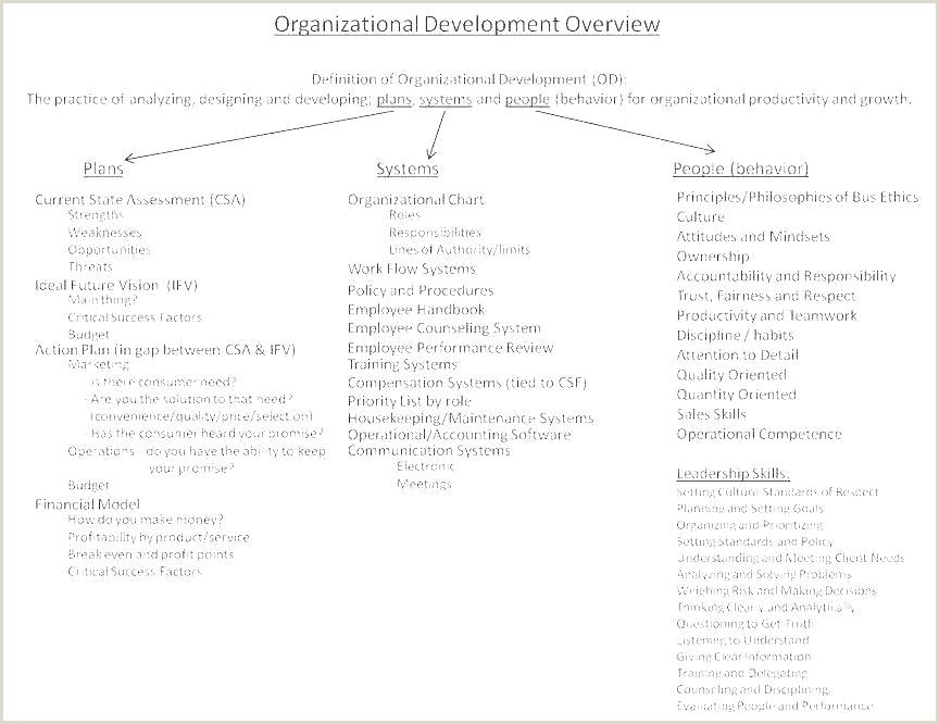 legal memorandum template – neoapps