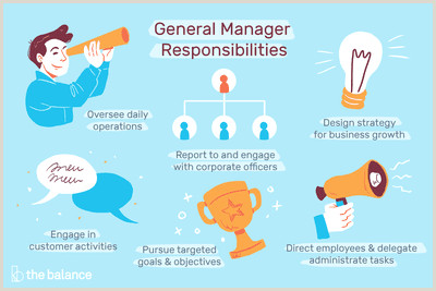 General Manager Job Description Salary Skills & More