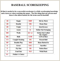 10 Best Baseball Score keeping images