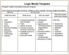 12 Best Logic Models images