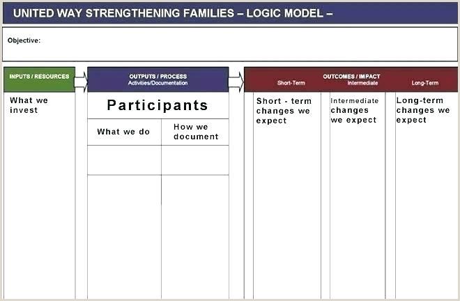 logic model template excel