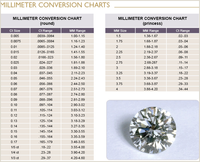 Marquise Cut Diamond Size Chart 24 Veritable Convert Carat to Mm Size Chart
