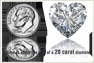 Marquise Cut Diamond Size Chart Gcal