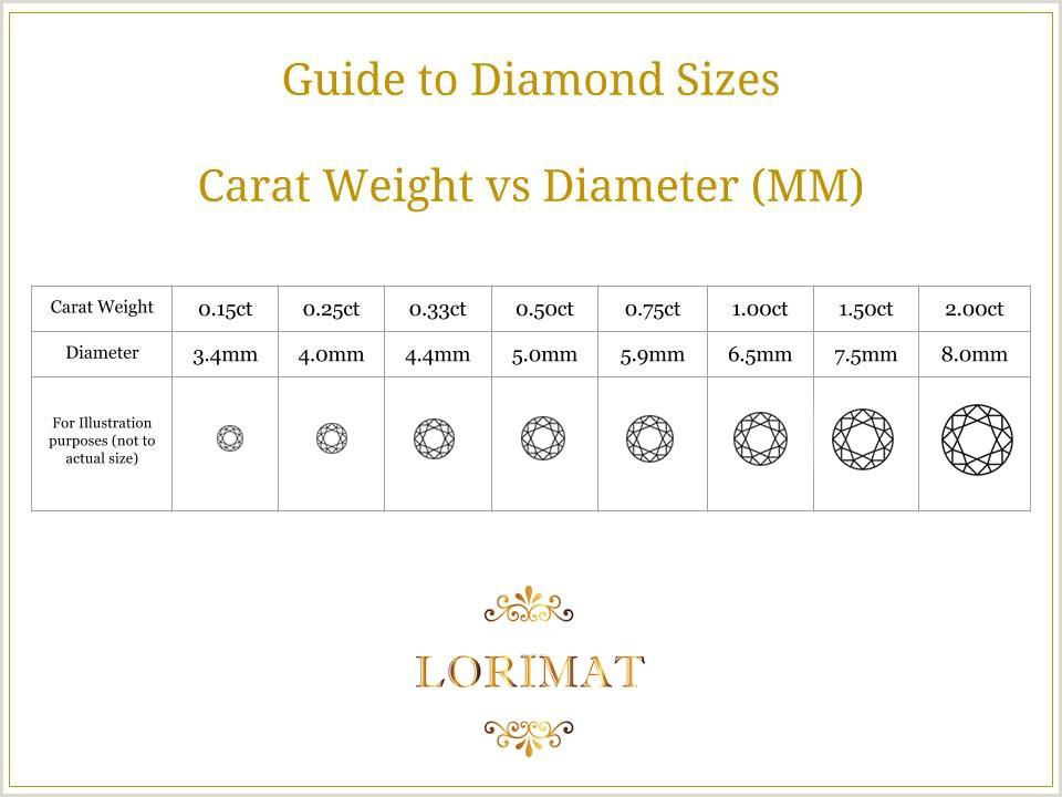 Round diamond size chart