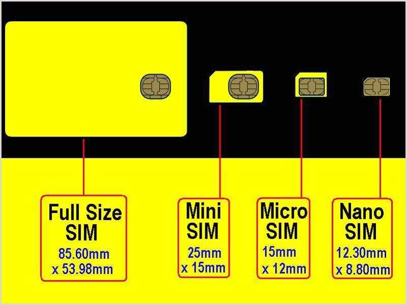Micro Sim Templates épinglé Sur Projets  Essayer
