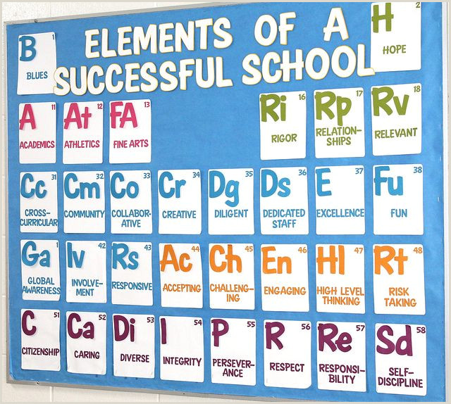 Elements of a Successful School Classroom Ideas