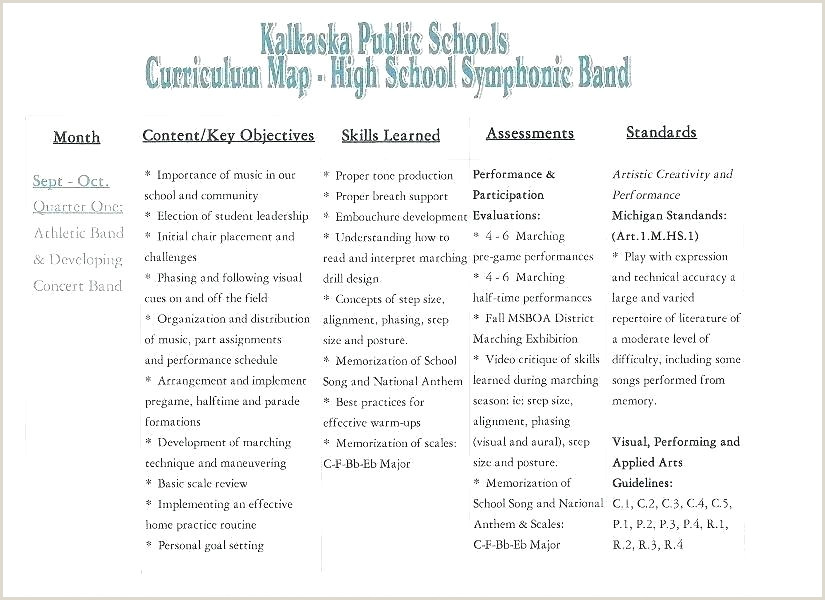 Middle School Syllabus Template School Syllabus Template