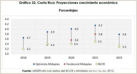 Gobierno cauto en metas para crecimiento de economa y