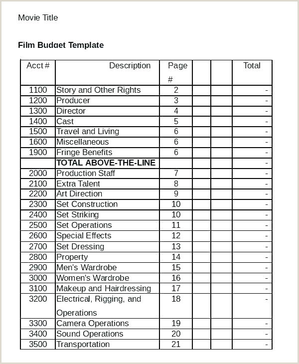 film production checklist template