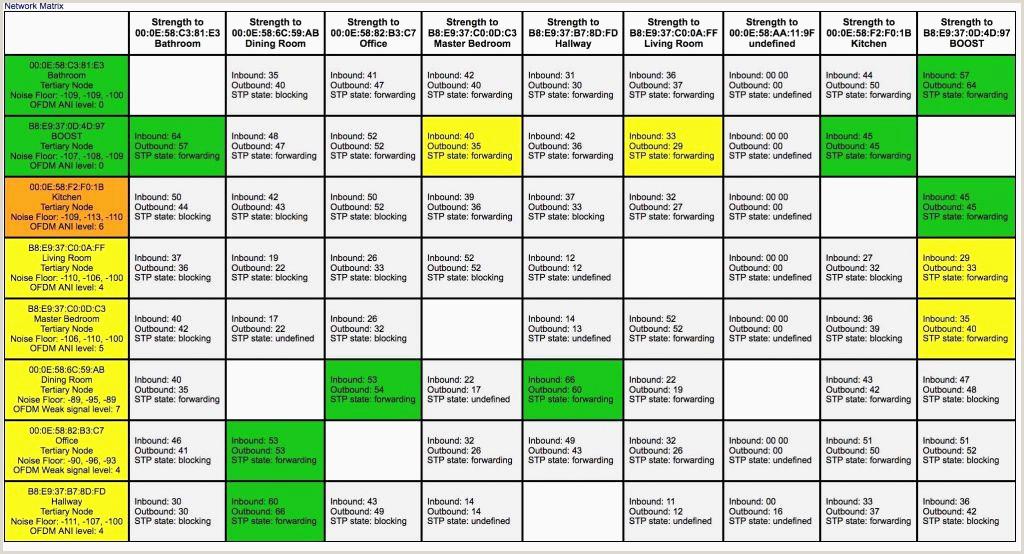 Muster Lebenslauf Und Bewerbung Bewerbung Als Servicekraft Muster Lebenslauf Vorlage Mit