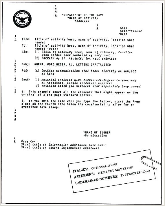 Letterhead Font Size Luxury Standard Naval Letter Format
