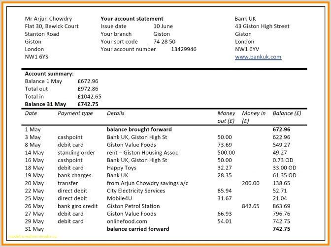 Curriculum Vitae Samples Uk New Resume Valid Cv Examples Ms