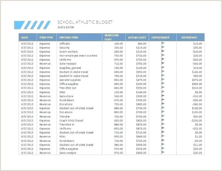 Sample Program Bud Template Grant Proposal Excel