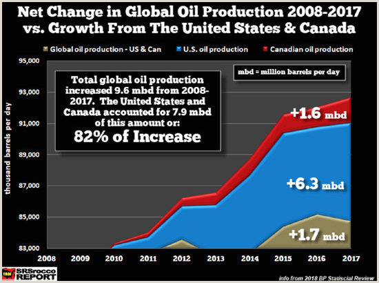 Schiste – Géopolitique Mondiale des Energies
