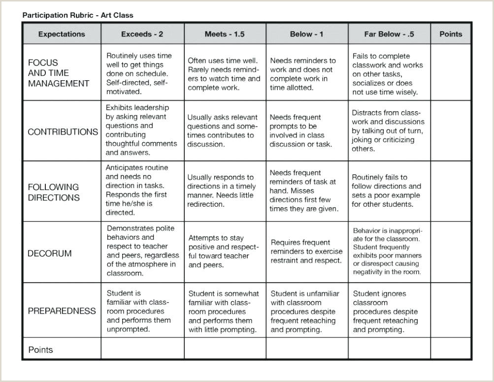 Paper Grading Rubric Rubric Template for Presentation Checklists Business