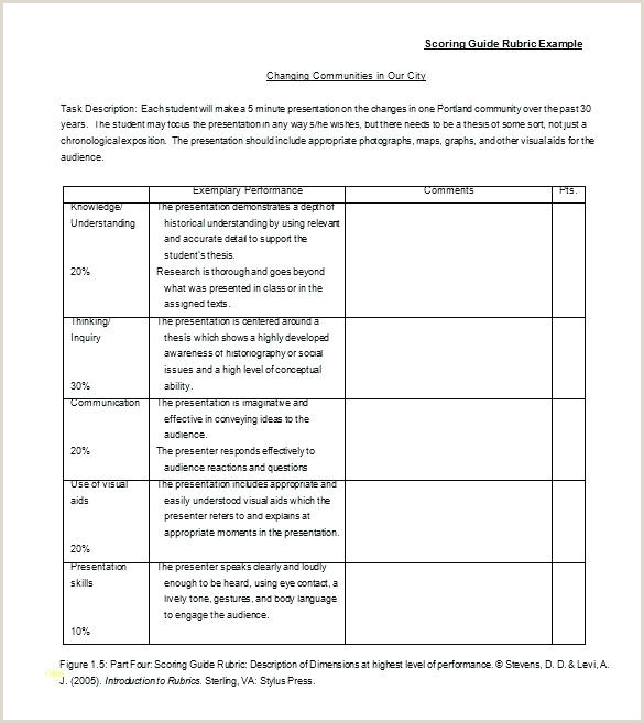 Rubric Template For Presentation Checklists Business