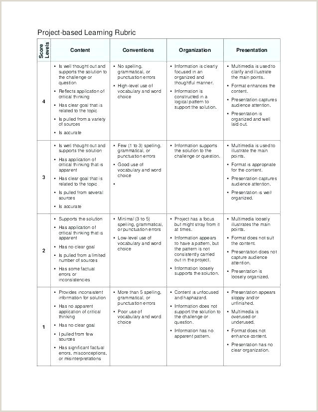 Science Rubric Template Project Based Learning Grading Word