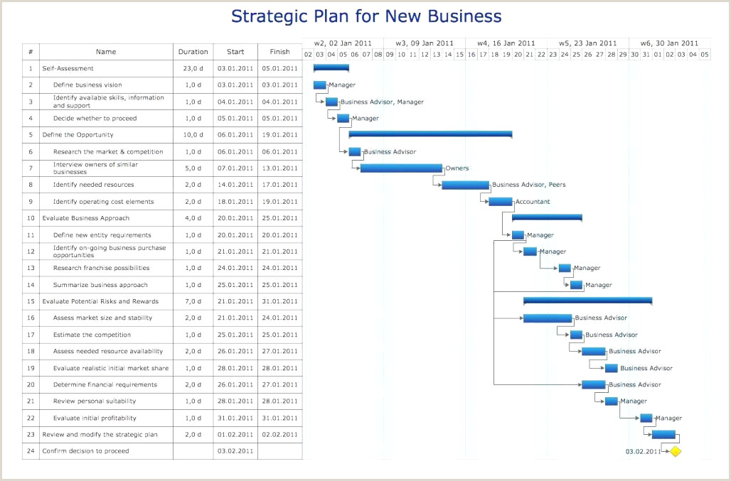 Exemple Cv Manager Beau Luxury Modele Cv Resume Jobs Sample
