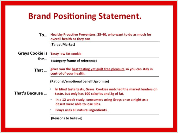 Personal Branding Statement Resume Examples Positioning Marketing&brand Inspiration