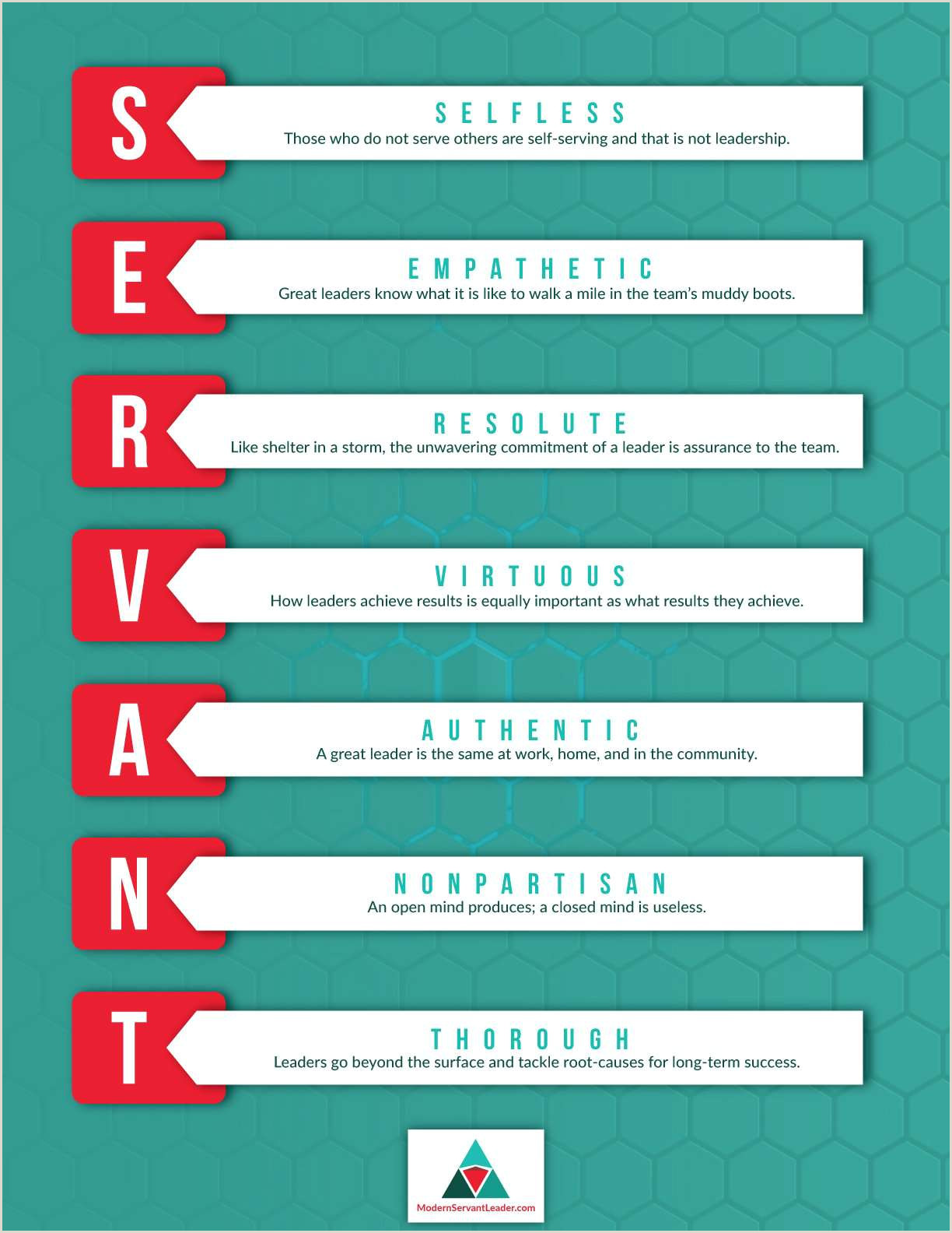 Defining a Leadership Grid