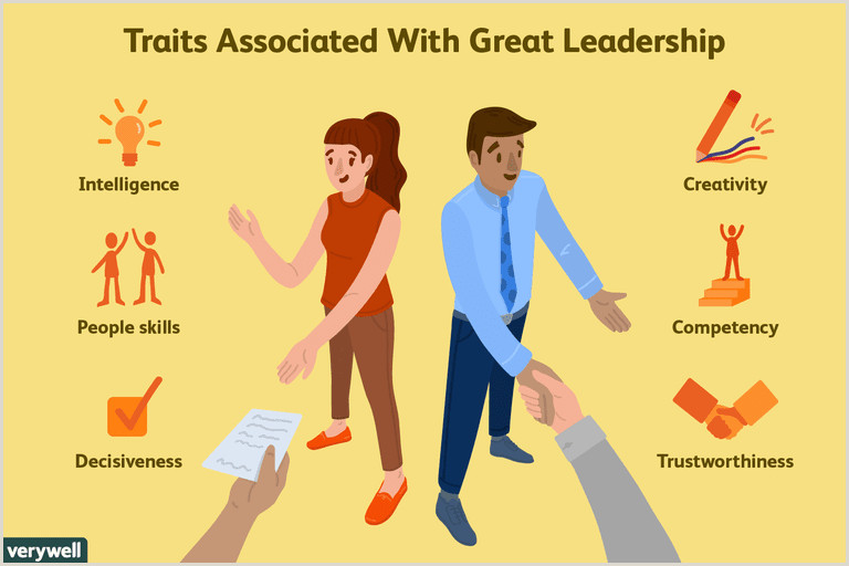 Understanding the Trait Theory of Leadership