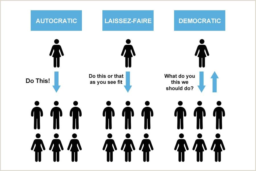 Laissez Faire Leadership Guide Definition Qualities Pros