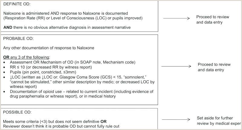 progress note template internal medicine