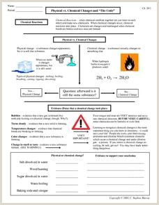 Ipc Chemical Reactions Lesson Plans & Worksheets Reviewed by