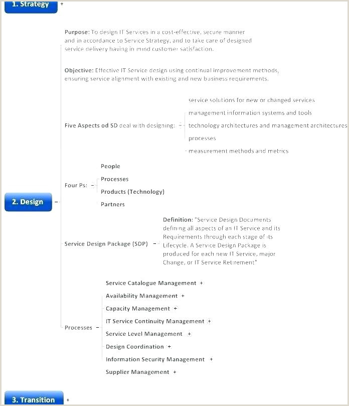 Policy Brief Template Microsoft Word Incident Report Template Microsoft Access – Yojana