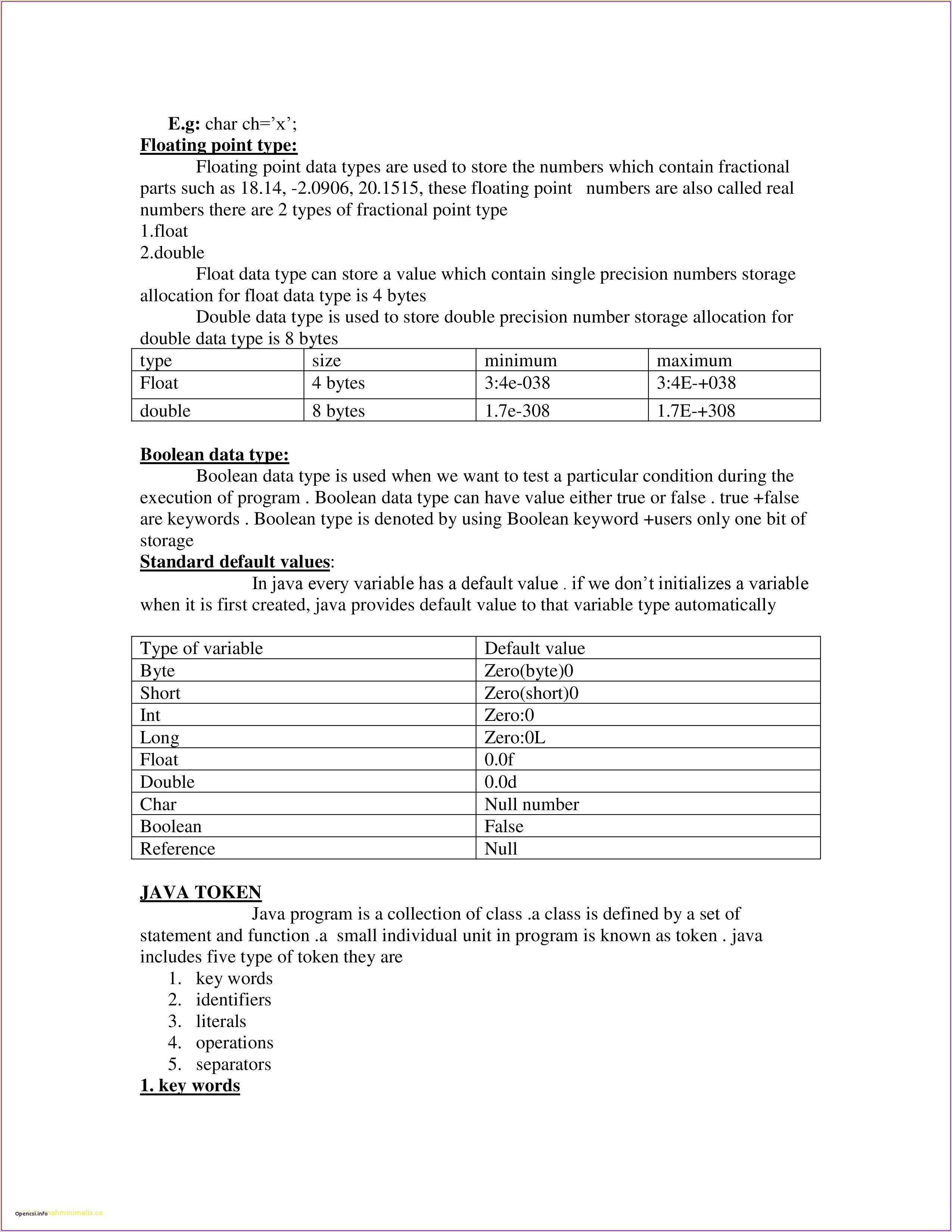 2 Page Resume Template Professional 1 Page Resume Template